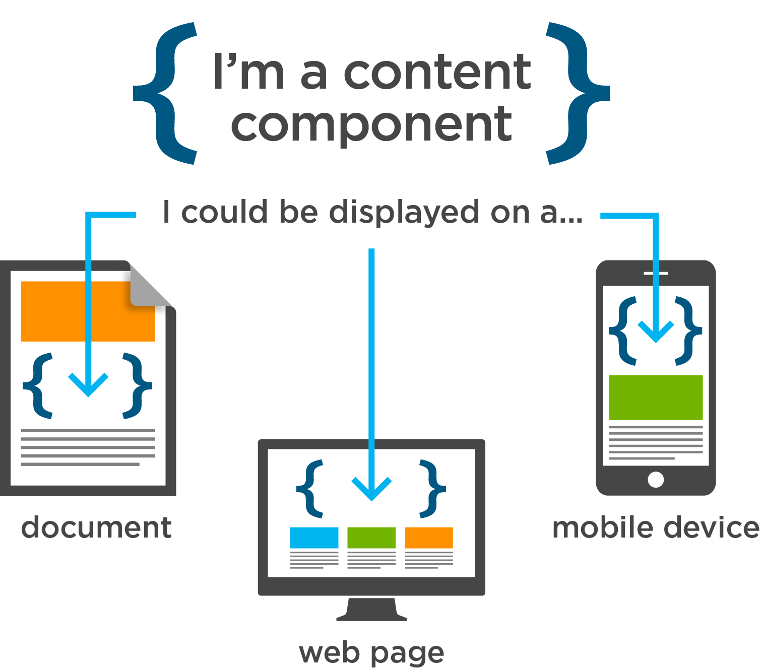 Metadata Vs Taxonomy Contentcomponent 01