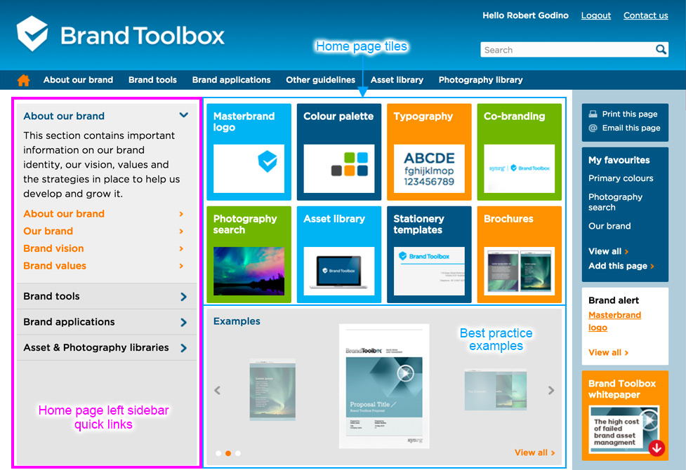 Brand Toolbox Home page editing