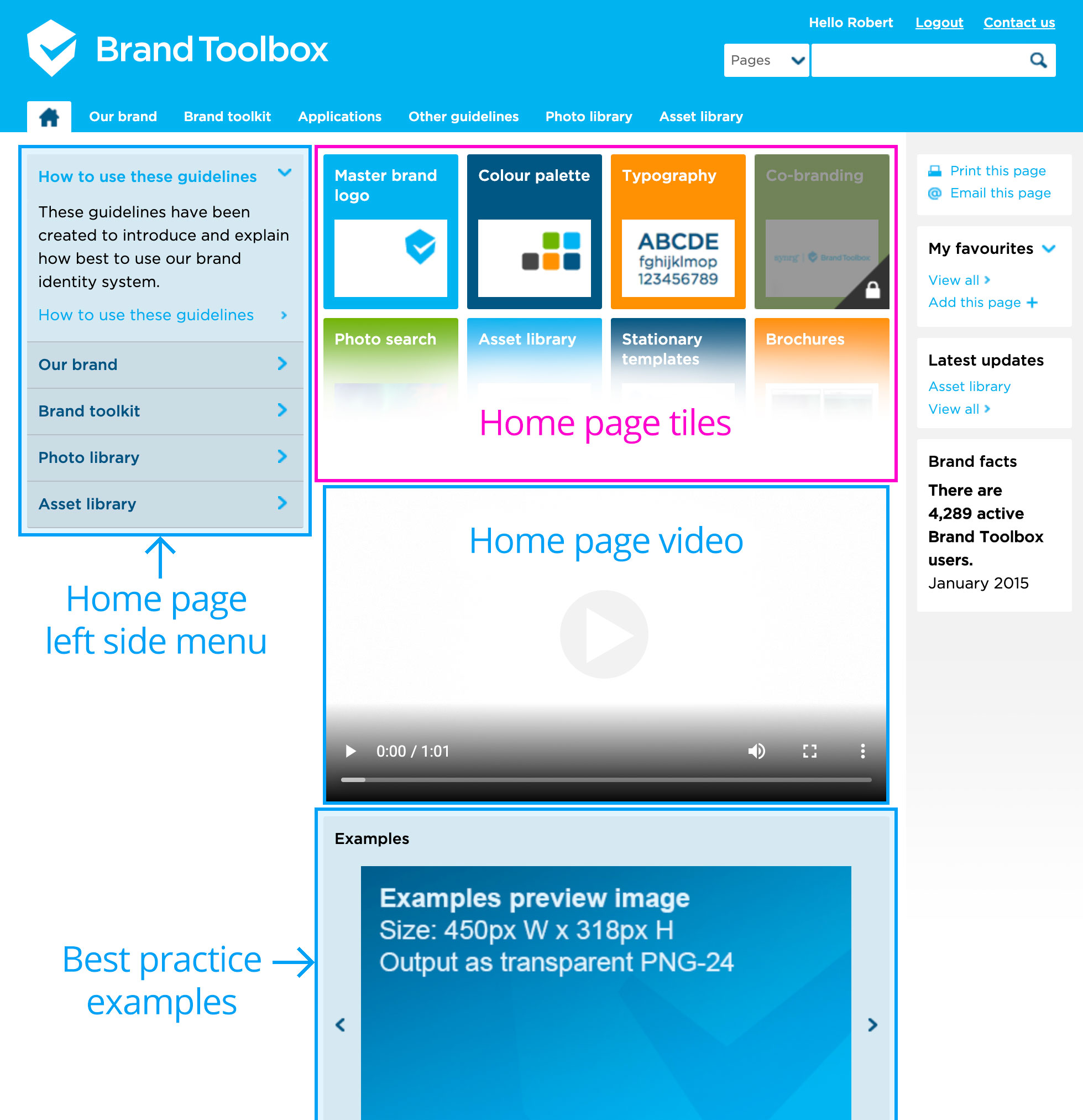 Home page editing main areas